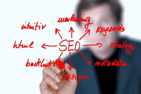 SEO Elements for Website Contents