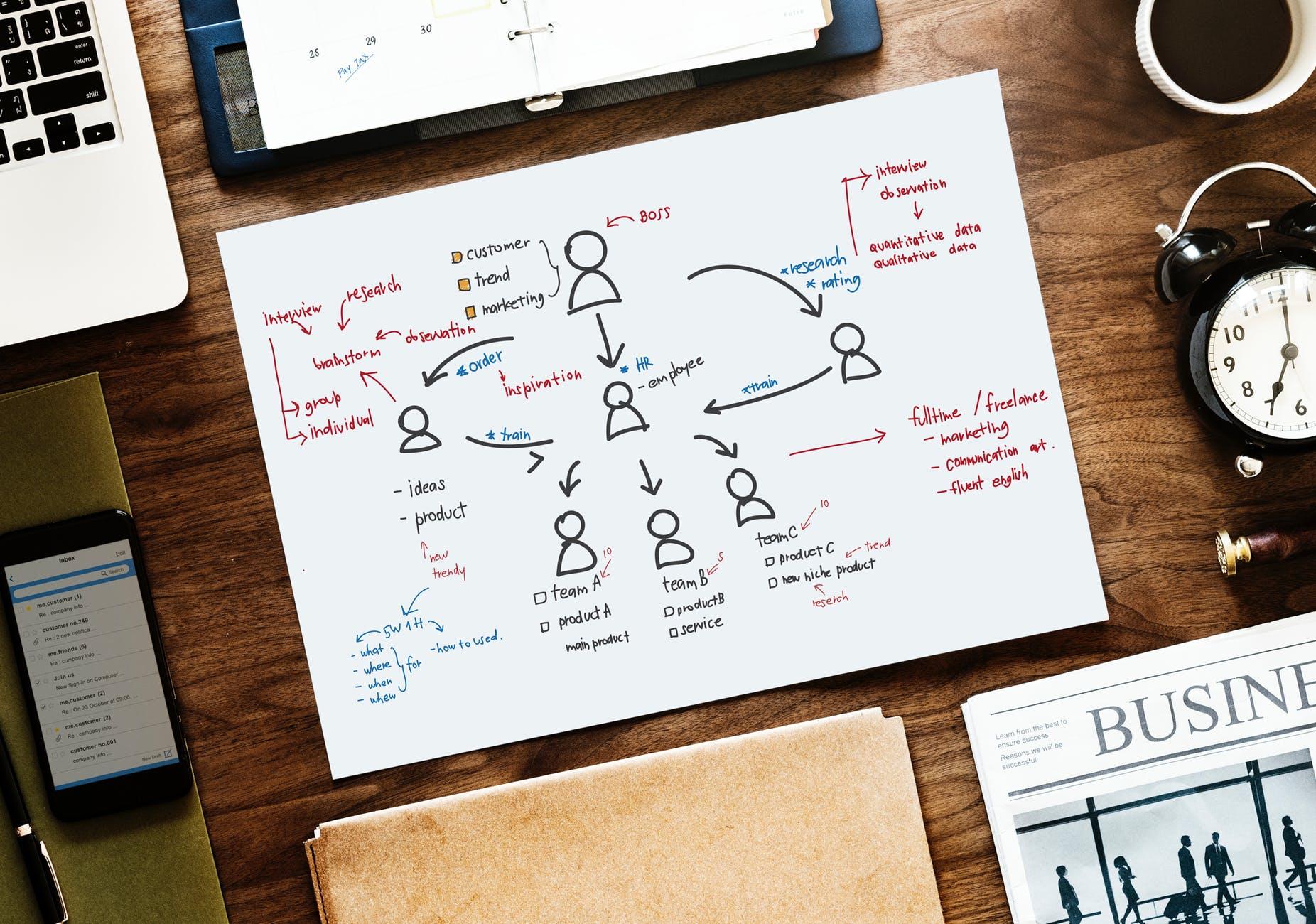 Contents Bridge Marketing Gaps