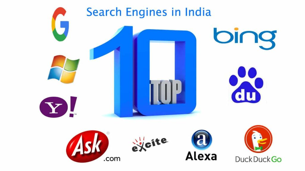 USE OF SEARCH ENGINES OTHER THAN GOOGLE