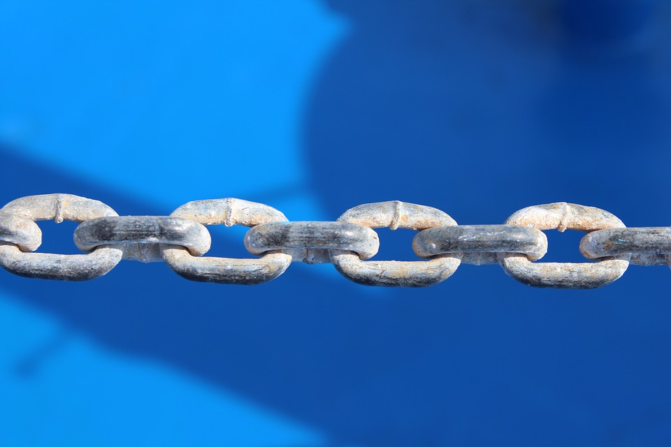 What are Inbound Links