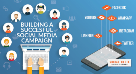 social media campaign strategy